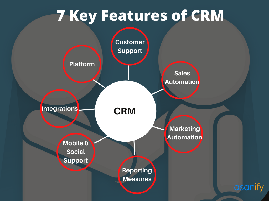 Key Features of CRM